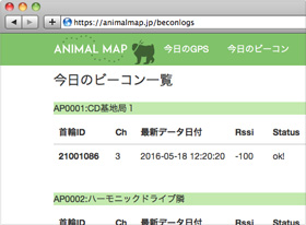 animalmap_ph004